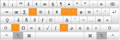 Type Symbols Using the ALT Key, Type Symbols Using the ALT Key,  Type Symbols Using the ALT Key, Type Symbols Using the ALT Key,  Type Symbols Using the ALT Key, Type Symbols Using the ALT Key