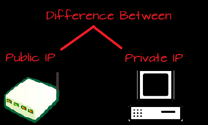 Are The Public and Private IP Address Different?