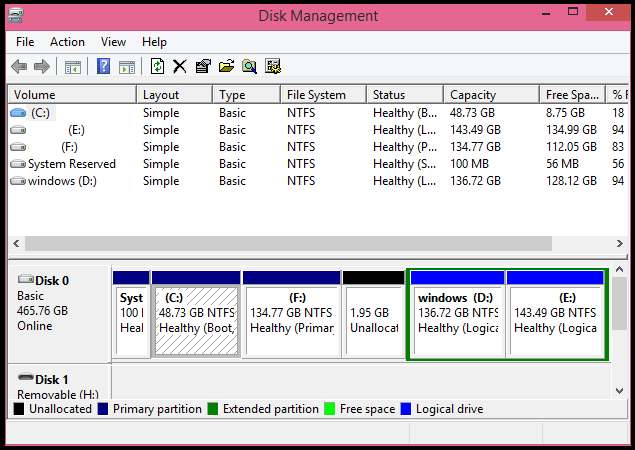 How to manage your partitions in Windows
