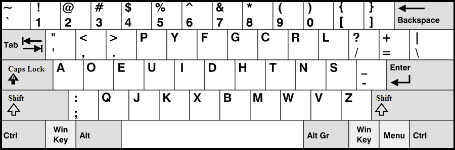 This Is Why You Should Try The Dvorak Keyboard Layout