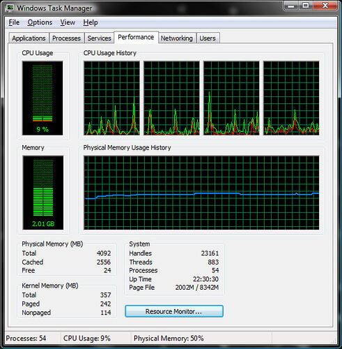 How To Customize The Windows Task Manager