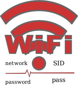 Some Of The Vulnerabilities In Your Wi-Fi Networks