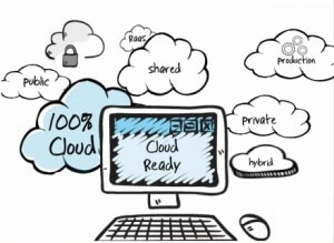 10 Things You Should Know About Cloud Computing Before Implementing