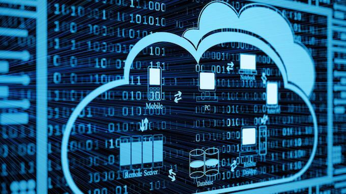 Types of cloud and cloud computing