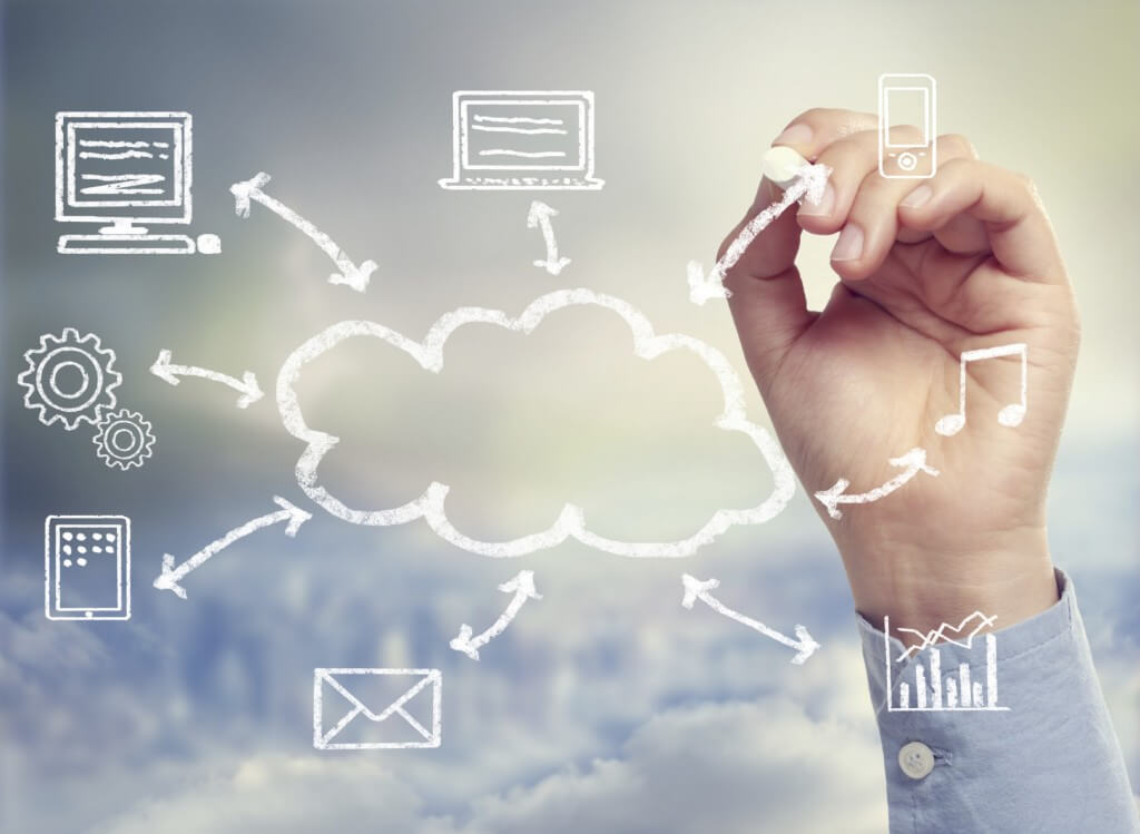 The Myths Of Cloud Computing Are A Risk To The Market
