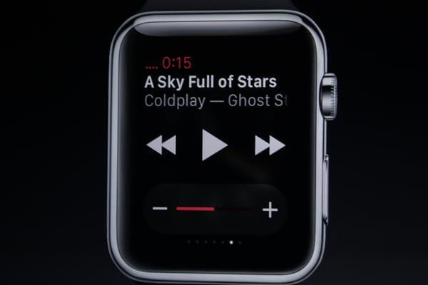 Source: http://cdn.rmedia.netdna-cdn.com/wp-content/uploads/2014/09/apple-watch-music-player.jpg?ea7b21