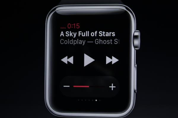 Source: http://cdn.rmedia.netdna-cdn.com/wp-content/uploads/2014/09/apple-watch-music-player.jpg?ea7b21