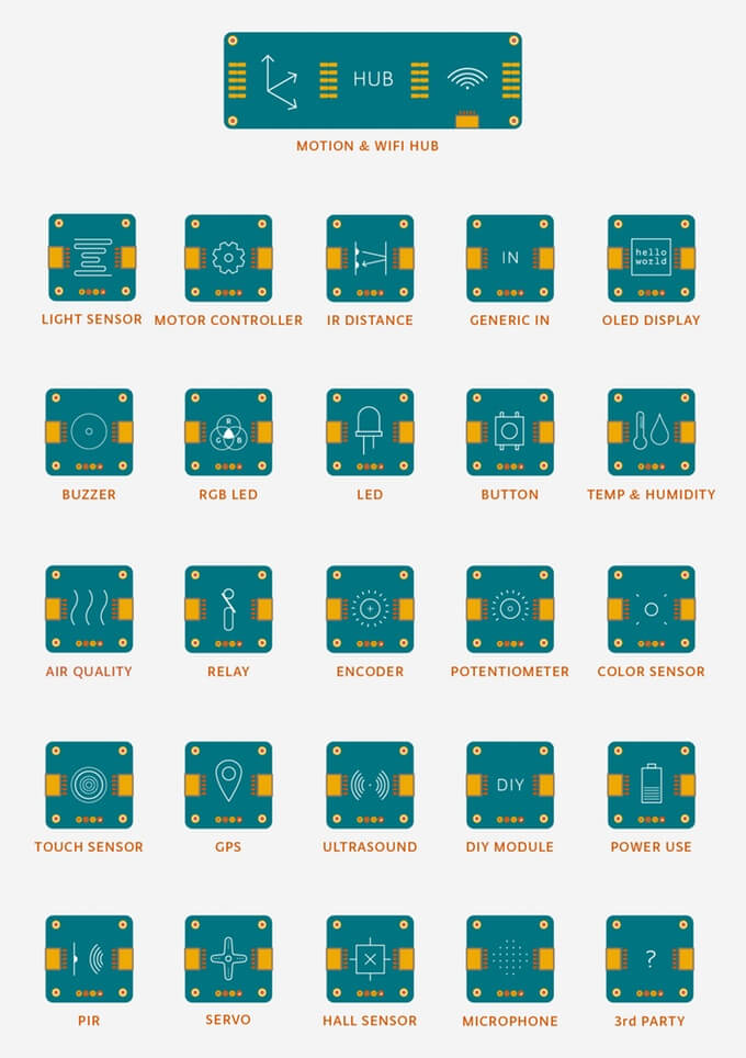 Arduino ESLOV kit Modules