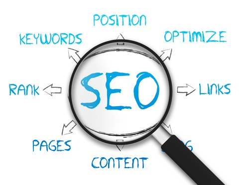 What Is Search Engine Optimization ? How To Master It