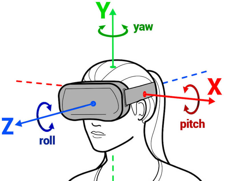 virtual reality motion tracking
