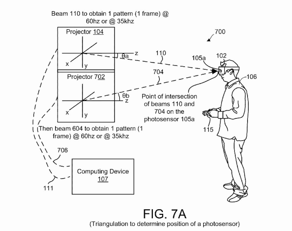SONY PSVR tracking system patent